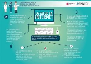 La salud en Internet