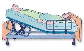 Enfermería Blog Posiciones Del Paciente